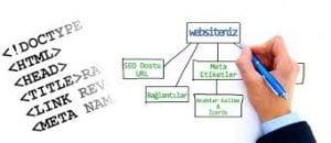 2017-Site-İçi-SEO-ve-Optimizasyon-Ayarları-300x130 Yazı İçi SEO ve Optimizasyon Ayarları Tavsiyeleri