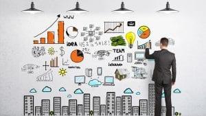 geleceğin-iş-fikirleri-300x169 Geleceğin İş Fikirleri