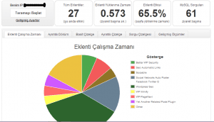 tarama-300x172 P3 Plugin Performance Profiler: Wordpress Performans Artırma