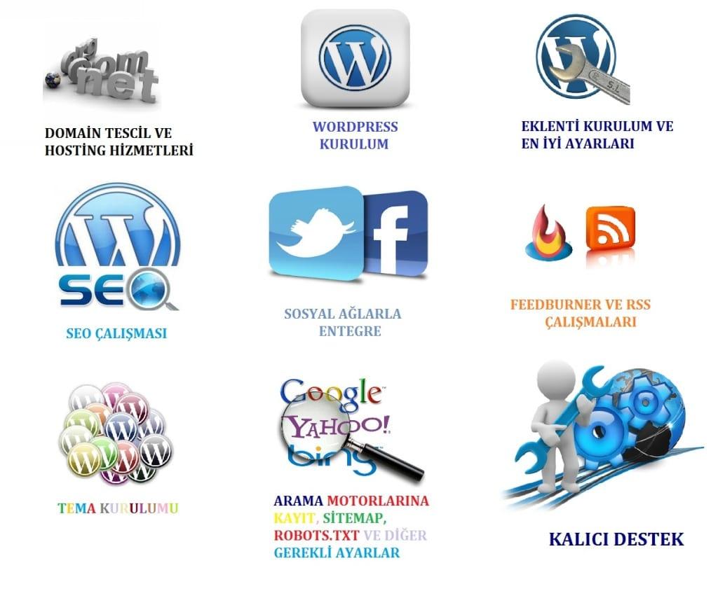wordpressalimalari-1024x854 Ücretli Wordpress Kurulum ve Diğer Hizmetleri